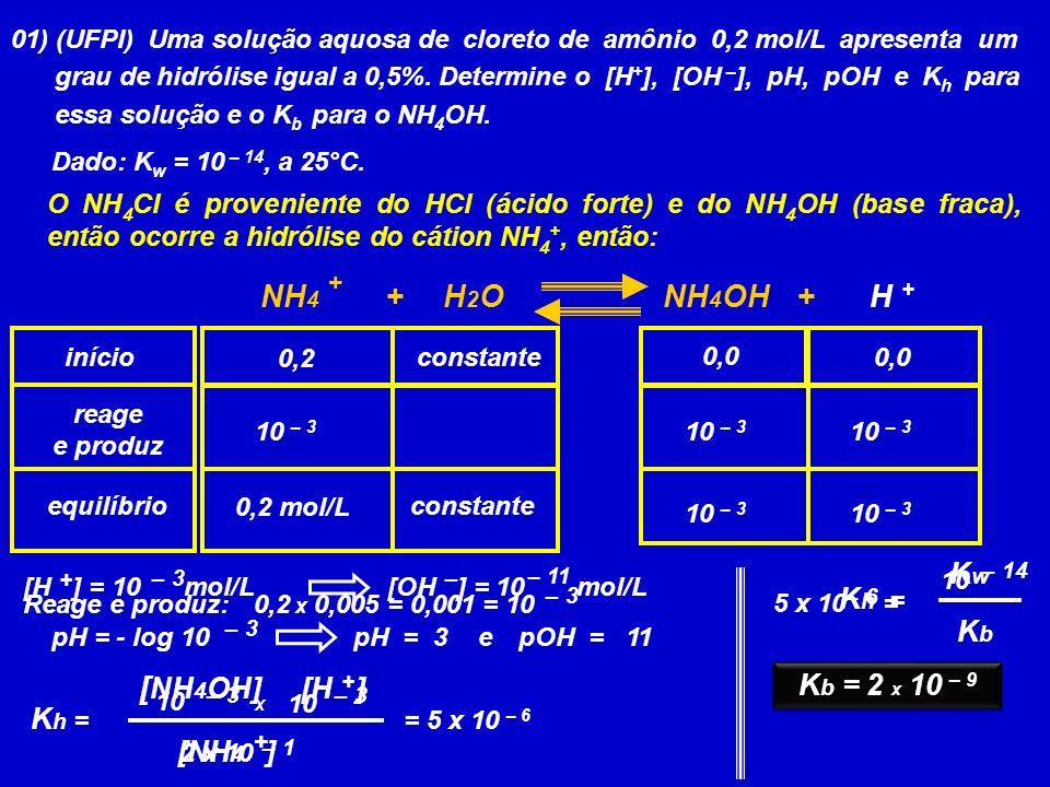 NH4 + H2O NH4OH + H + [NH4OH] Kw Kh = Kb [H ] Kb = 2 x 10 – 9 Kh =